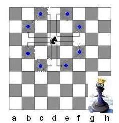 Диаграмма ходов шахматного коня