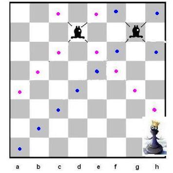 Изображение  ходов шахматных слонов