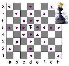Диаграмма ходов шахматного полководца