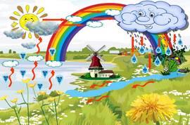 voda i priroda