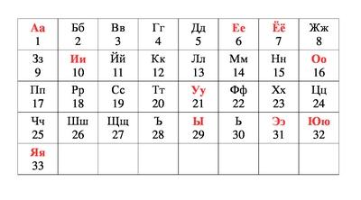 Азбука- русский язык